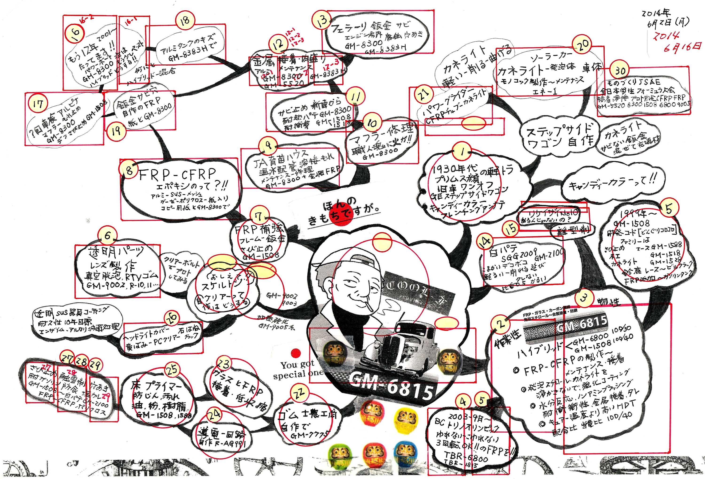 """title=""""クールF cool-f 特集TOPへよかったじゃん!!殆ど!!すべての引き出しが使えるじゃん!!""""title=""""再生リスト1 自作 ワンオフ オールドカー frp cfrp 軽自動車 gm6815 カネライト"""""""