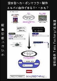 空き缶マフラー&CFRPカーボンマフラー特集トップ頁へリンク